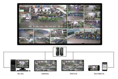 专业承接佛山安防监控工程安装售后维护